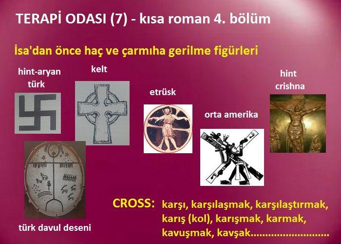 TERAPİ ODASI (7) – KISA ROMAN 4. BÖLÜM
