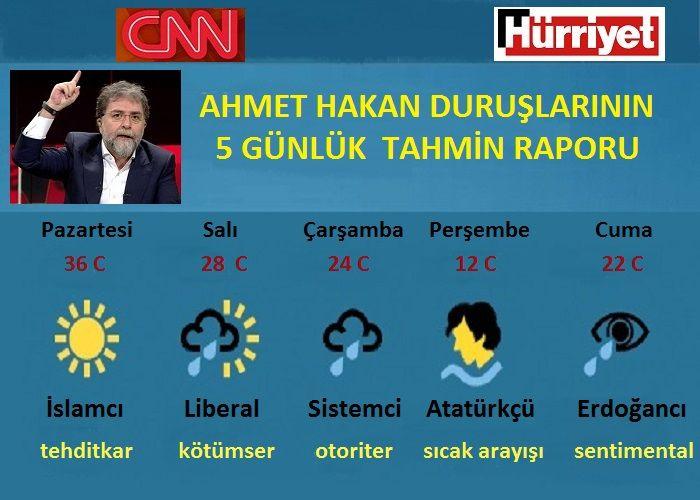 Fesbuktaki Son Özgün Paylaşımlarımız.. Y-Atatürkçülük, ABD karşıtlığı, A. Hakan..