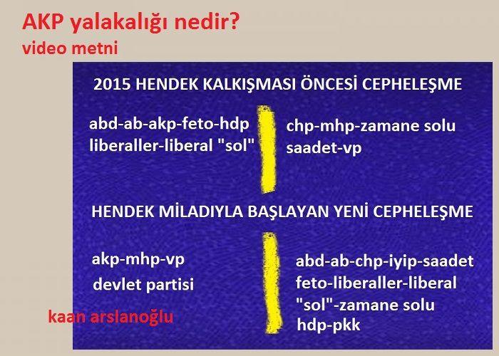 AKP Yalakalığı Nedir?